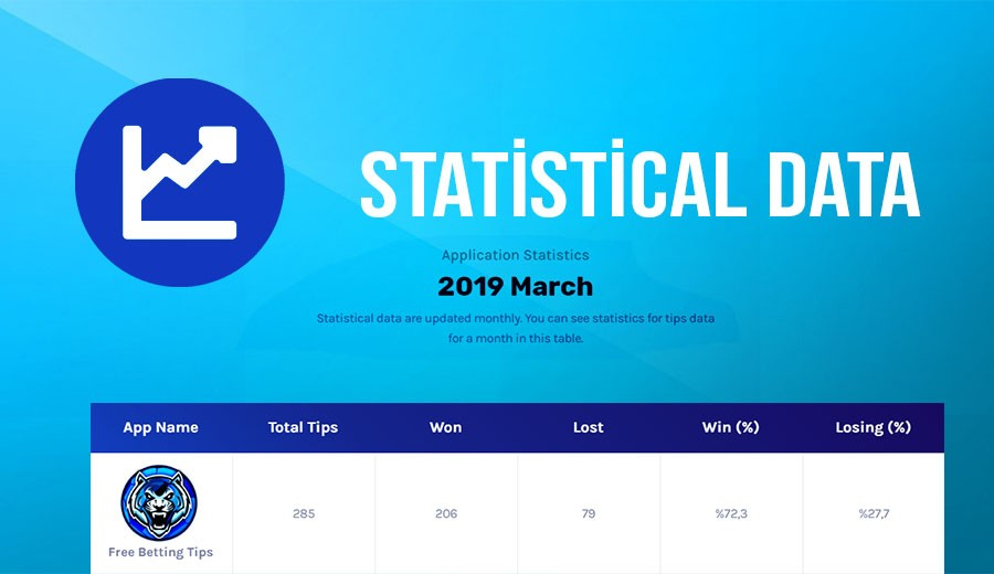 Statistical Data Added!